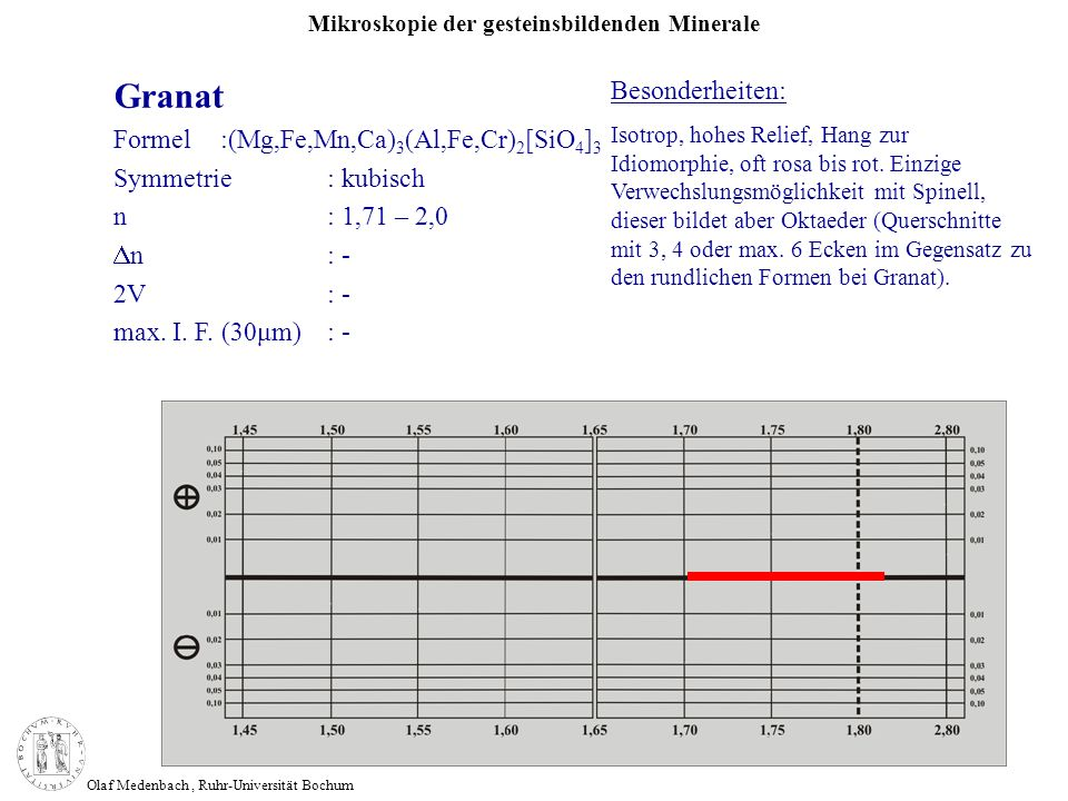 Granat Besonderheiten: Formel :(Mg,Fe,Mn,Ca)3(Al,Fe,Cr)2[SiO4]3